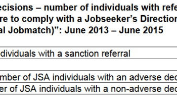 "DWP 'Find a job' is mandatory for claimants? However, ""DWP"