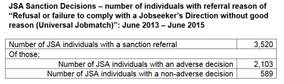 """DWP says: """"Claimants cannot be mandated to use the Find a"""